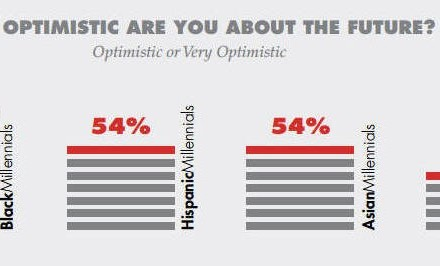 MR VIsion national blacks optimistic - attitudes graphic